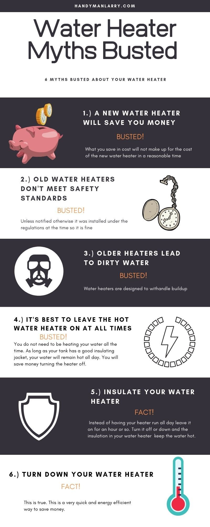 water heater myths busted