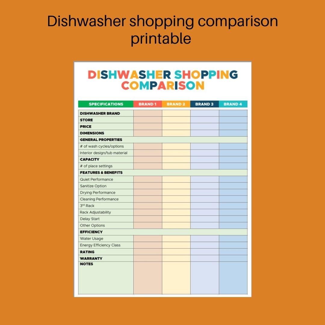 Dishwasher printable